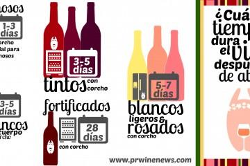 vida del vino luego de abrir